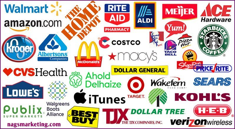 Top retailers in the world (Part 1)